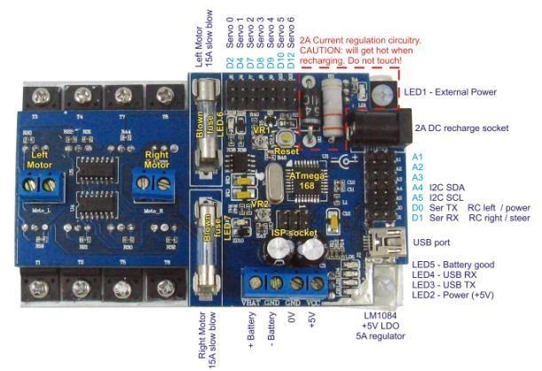 基于Arduino双路大功率电机驱动板的核心采用AVR系列ATMEGA168微控制器,它预装Arduino的引导加载程序和无线遥控代码。主板采用FT232通信芯片和mini-USB接口,代码可以很容易地再次下载更改。板子上的所有接口标注字符清晰,方便连接。 电机控制器是由双H桥15A FET组成,并有熔断器做保护。熔断丝是由单片机检测,由LED板来指示。螺丝端子密集的,明显的标志着左和右。所有的场效应管固定在铝散热器和热带电隔离。