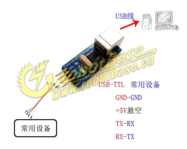 为满足客户需要,现推出的USB to TTL Board可以轻松实现笔记本电脑控制32路舵机控制器,近日很多客户诉苦,说买的USB转串口线不好用(15~30元),据了解这些低价格的转接线,使用的芯片都是USB V1.1协议(例如PL2303),如果用到舵机控制器上可能不兼容,我们推出的USB-TTL转接板,使用的是沁恒CH340T芯片,虽然成本高,但是 性能好,兼容性强,其为USB V2.